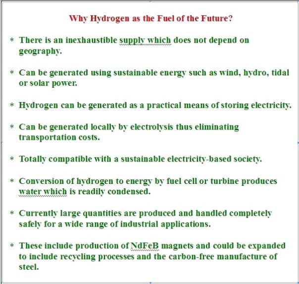 hydrogen 32fuel future graphic