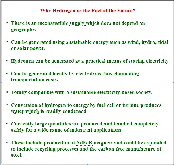 hydrogen 32fuel future graphic